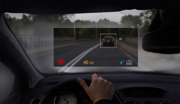 Heads-up Display in the Car