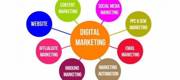 What Does a Digital Marketing Intern Do