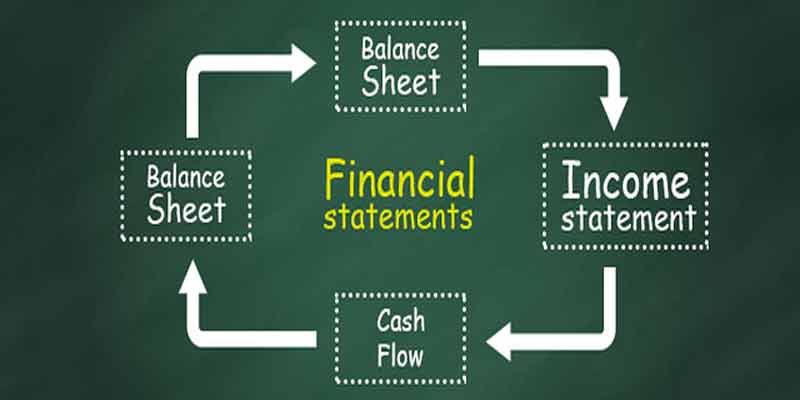 What Financial Statement Does Retained Earnings go on