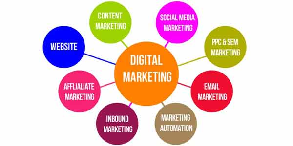 Various internet marketing channels provided by digital marketing services